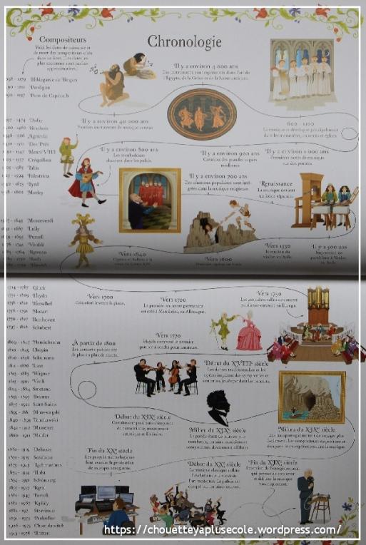chronologie musique classique Usborne