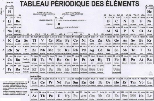 tableau_periodique_des_elements
